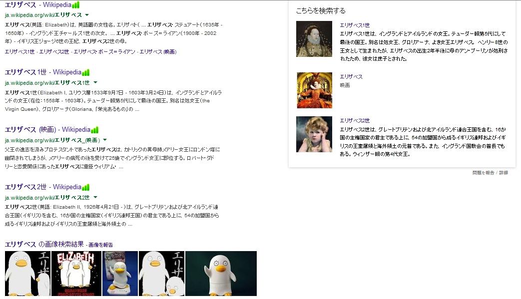 Google「エリザベス」検索結果