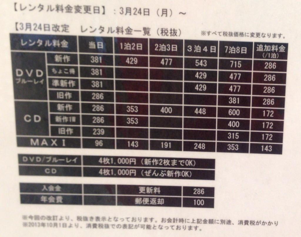 TSUTAYAEBISUBASHI20140412
